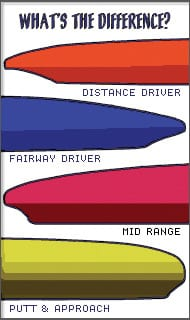 disc golf putter types