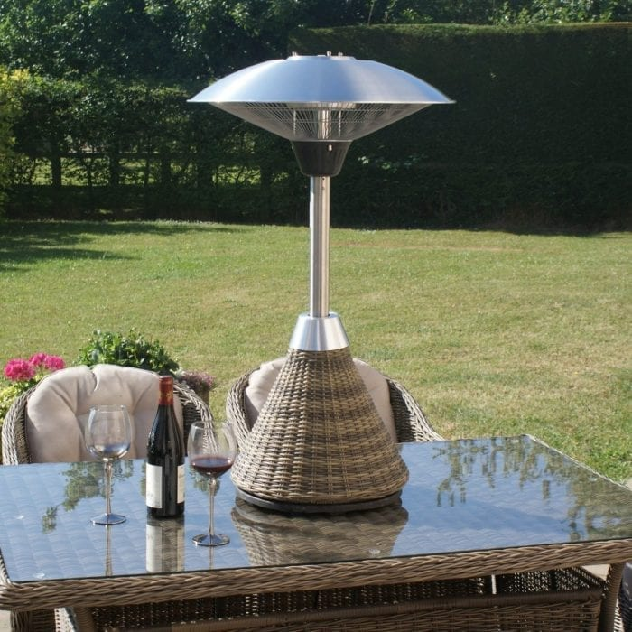 The Top Patio Heaters [Rankings and Reviews]