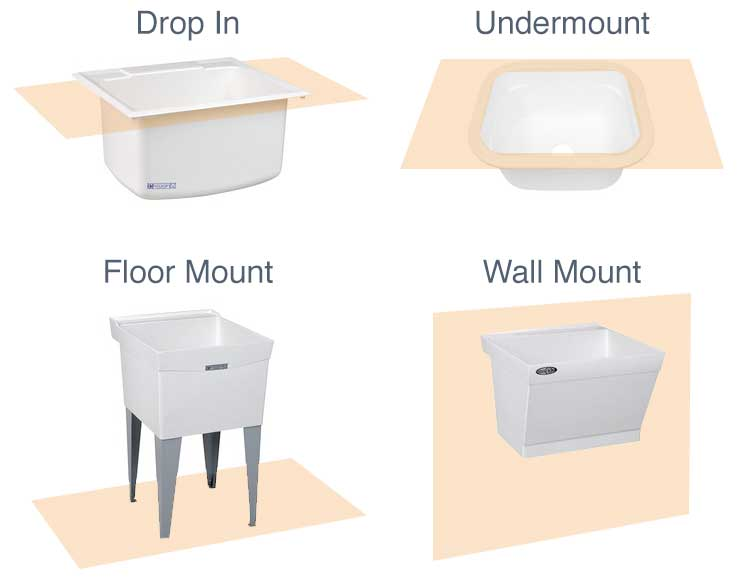Types of laundry room sink